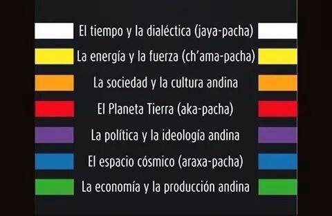 Bandera de wiphala o la diversidad cultural