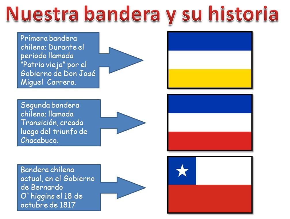 bandera-de-chile-3