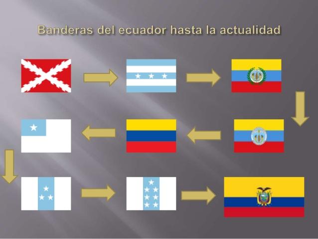 ver-Bandera de Ecuador-2